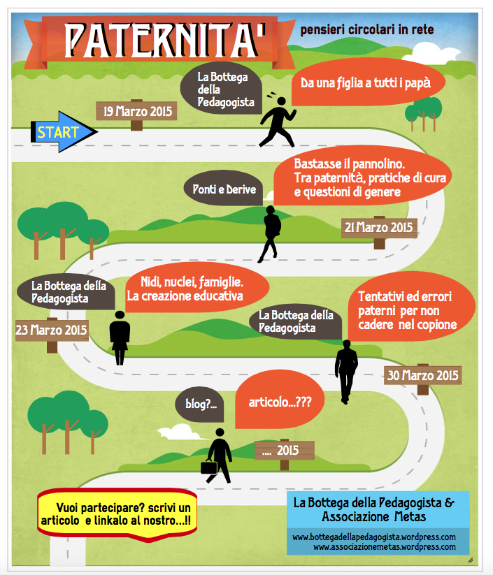 infografica paternità
